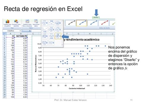 tutorial excel regresion lineal tutorial an 225 lisis de regresi 243 n