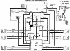 mercedes s500 fuse box diagram mercedes wiring diagram and circuit schematic