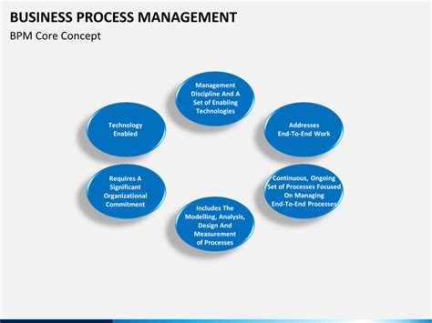 business process powerpoint templates business process management powerpoint template sketchbubble