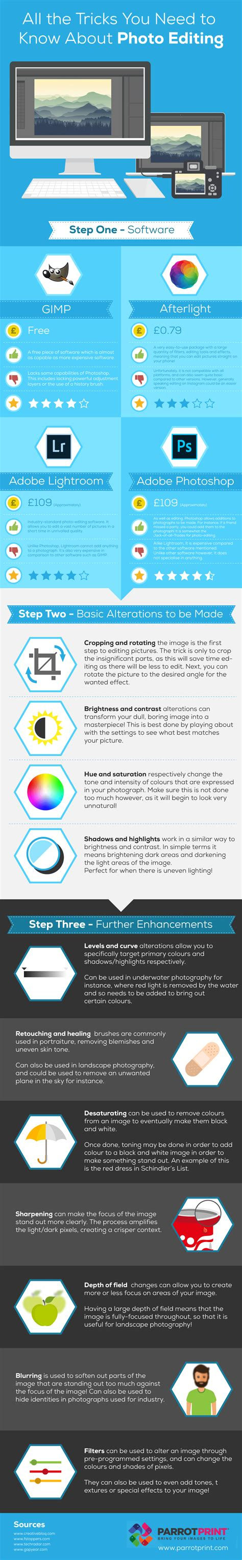 designtaxi editor infographic all the tricks you need to know about photo