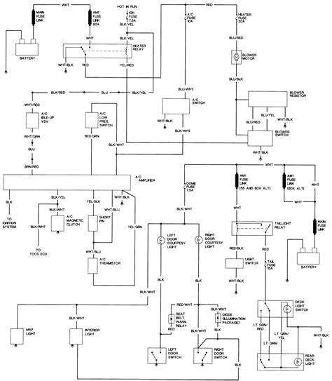 1991 fj80 wiring diagram new wiring diagram 2018
