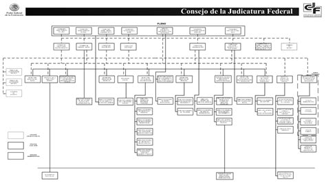 ley 1737 de 2014 secretara general del senado ley 136 de 1994 secretaria del senado html autos weblog