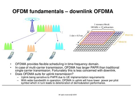 lte tutorial powerpoint ofdm block diagram explanation ppt images how to guide