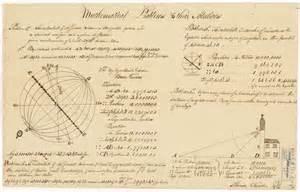 Math Dissertation Mathematics