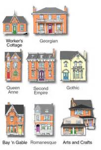 architectural styles pics for gt house architecture styles