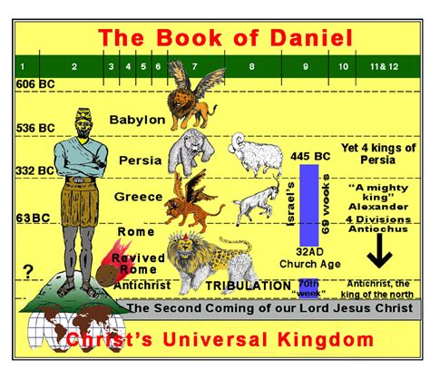 pin  denominations religion bible quotes