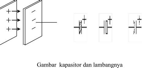 kapasitor induktor dan rangkaian ac kapasitor keping sejajar bergantung pada 28 images kapasitor induktor dan rangkaian ac