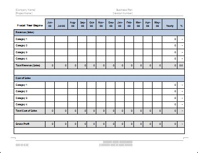 12 month profit and loss projection template business plan template instant business forms