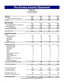 Pro Forma Profit And Loss Statement Template by Service Letter Sle