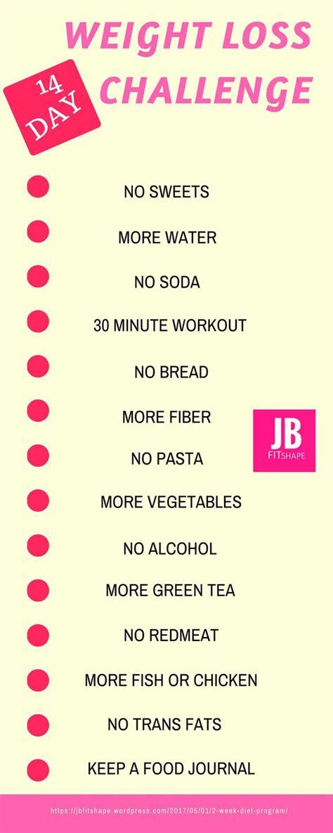 2 weight loss 2 week diet program workout weight loss and exercises