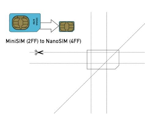 Cut Your Sim Card Template by How To Cut Sim Into Micro Sim Or Nano Sim All News