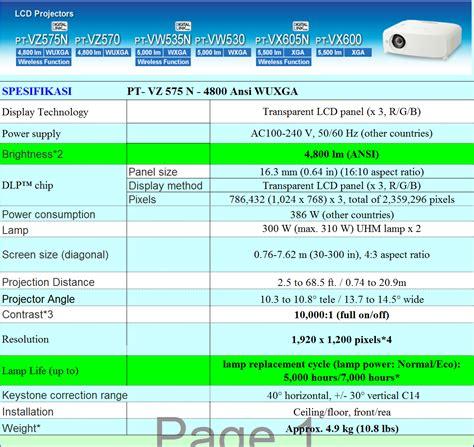 Panasonic Lcd Proyektor Pt Lb383 Garansi Resmi 2 distributor projector panasonic resmi 3 lcd projector