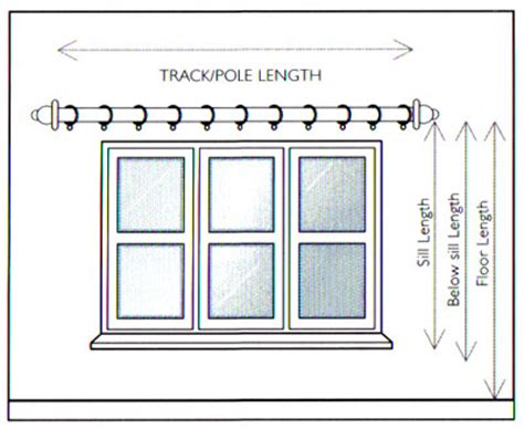 how do you measure up for curtains measuring guide