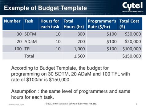 clinical trial budget template how to keep the project on budget in the clinical trial study