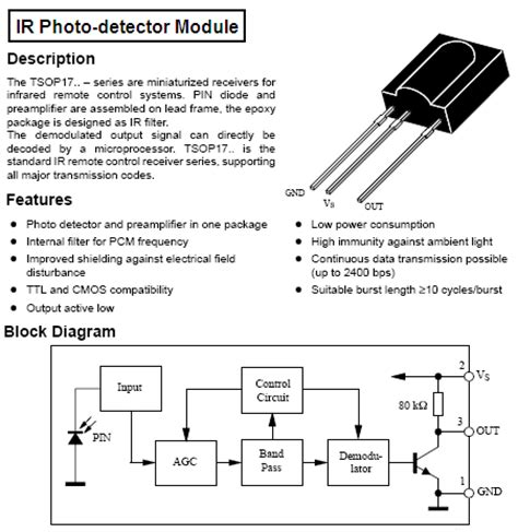define the word diode ir reciever gallery