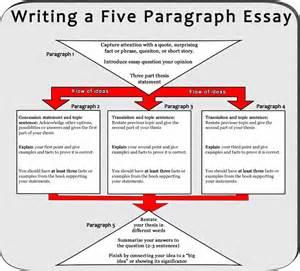 how to write a 5 paragraph essay 6th grade writing a