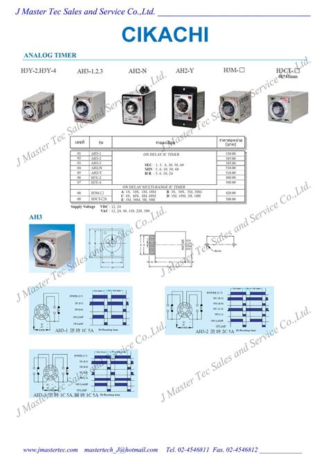 patlite lme 02l wiring diagram wiring diagrams