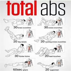 ab exercises at home breakfast cake recipe summer get a six pack and mornings