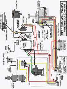 mercury marine ignition wiring diagram marine mercury free wiring diagrams