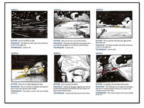 membuat storyboard penerbitan video dalam pendidikan edu 3105