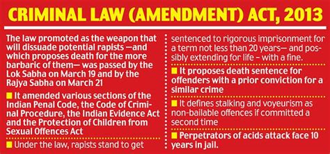 section 376 crpc legal scope criminal law amendment act 2013 its