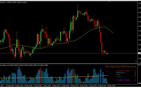 zup v93 indicator harmonic price pattern recognition better volume 1 4 indicator modified version forex mt4