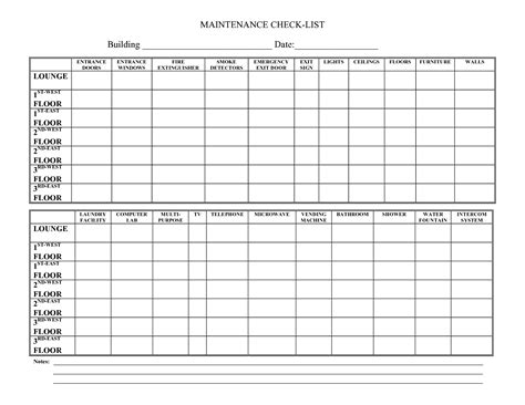 bathroom maintenance checklist best photos of building maintenance checklist print out janitorial cleaning