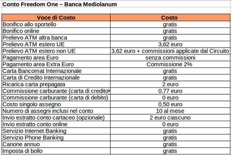 mediolanum conto corrente costo conto corrente i prezzi delle operazioni con