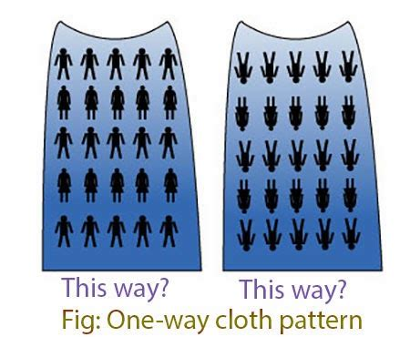 pattern of xat 2014 pattern and its making preparation textile apex