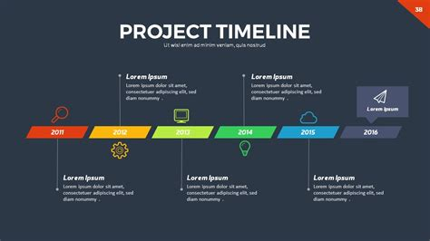 Project Timeline Powerpoint Template By Rrgraph Graphicriver Project Timeline In Powerpoint