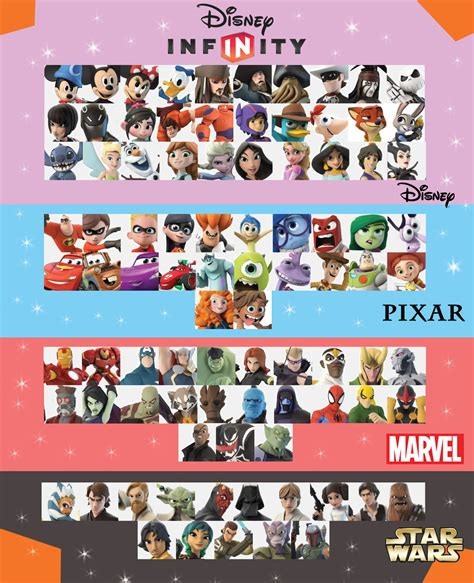 pics of disney infinity characters disney infinity 3 0 character checklist version 1 by