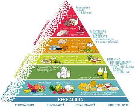 alimentazione probiotica vegetal factor necessit 224 di un ritorno andrea savini