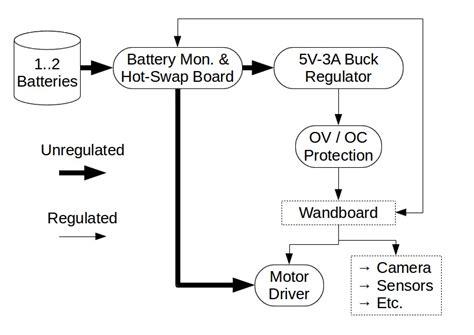 how to choose gate resistor scr crowbar circuit diagram scr motor diagram elsavadorla