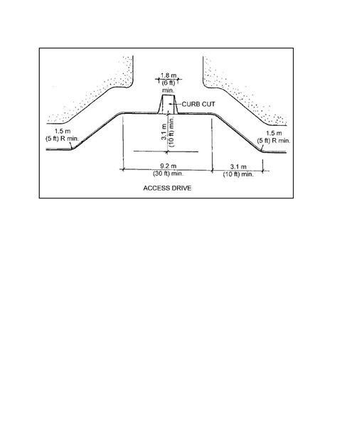 typical printable area figure 2 10 typical drop off area