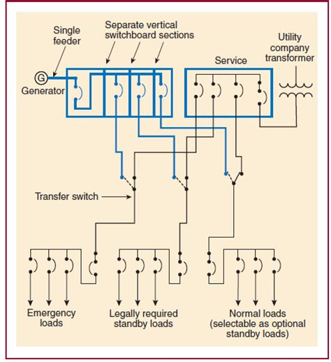 wiring diagram for call systems call tv
