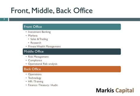 Back Office To Front Office Mba by Markis Capital Seminars Introduction To Investment Banking