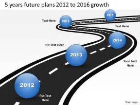 product roadmap timeline 5 years future plans 2012 to 2016