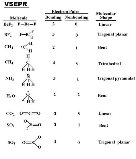 electron dot diagram youtube miit us diagram ternary phase diagram matlab