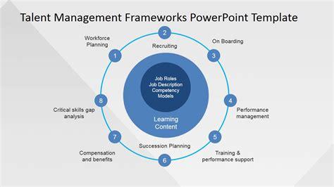 talent management process powerpoint  slidemodel
