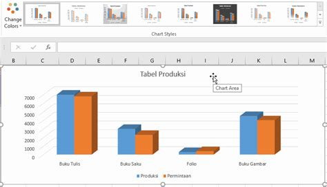 grup dari tab page layout adalah cara membuat grafik di excel dan contohnya advernesia