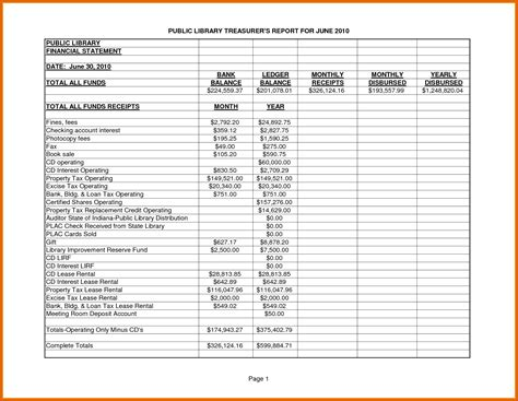 treasurer report template treasurer report template sop exle
