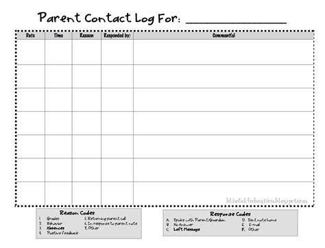 Blissful 4 Teaching Bulletin Board Idea Parent Communication Log Parent Communication Templates