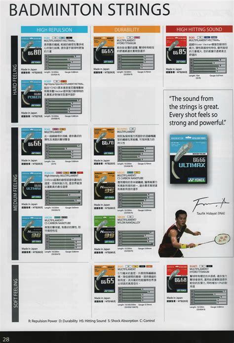 Senar Yonex Bg 68 Titanium Terpasang String Badminton Bulutangkis yonex bg 68 ti badminton racket racquet string real ebay