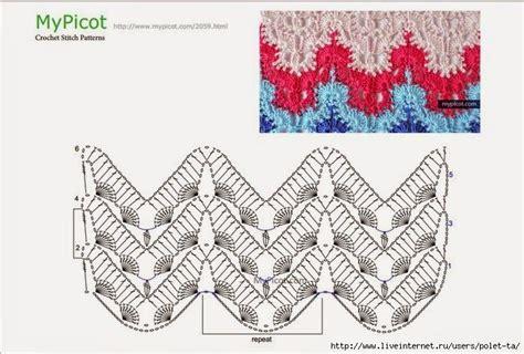 17 migliori immagini su crochet ripples waves su 2193 migliori immagini missoni chevron ripple zig zag