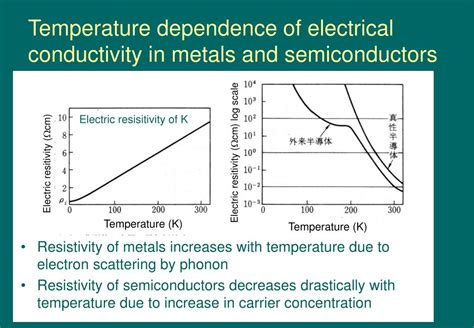 resistors temperature dependence ppt introduction to optoelectronics optical communication 2 powerpoint presentation id 382060