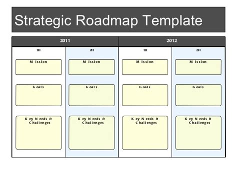 strategic roadmap template free strategic roadmap template images