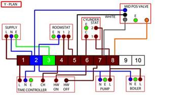 simplified s plan and y plan wiring diagrams electricians forum talk electrics and