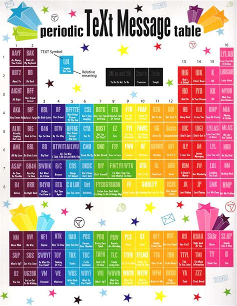 printable periodic table for classroom 25 best ideas about periodic table chart on pinterest
