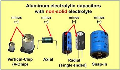 electrolytic capacitor polarity identification electrolytic capacitor