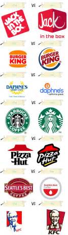 Fast Food Chains old vs new logos